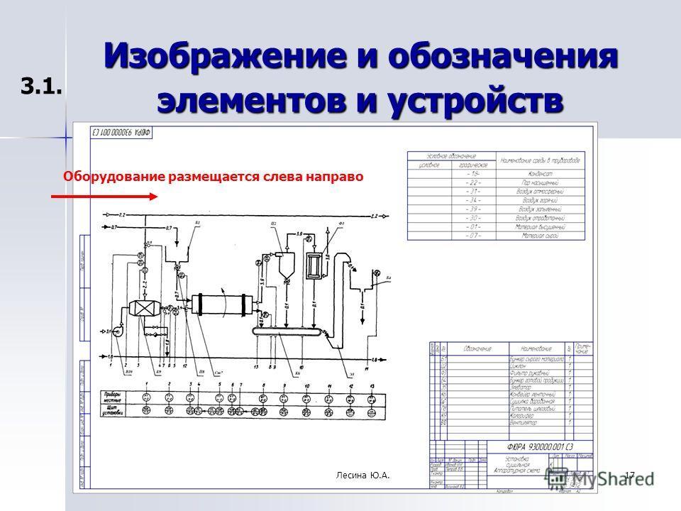 Изображение и обозначения элементов и устройств 3.1. Оборудование размещается слева направо 17Лесина Ю.А.