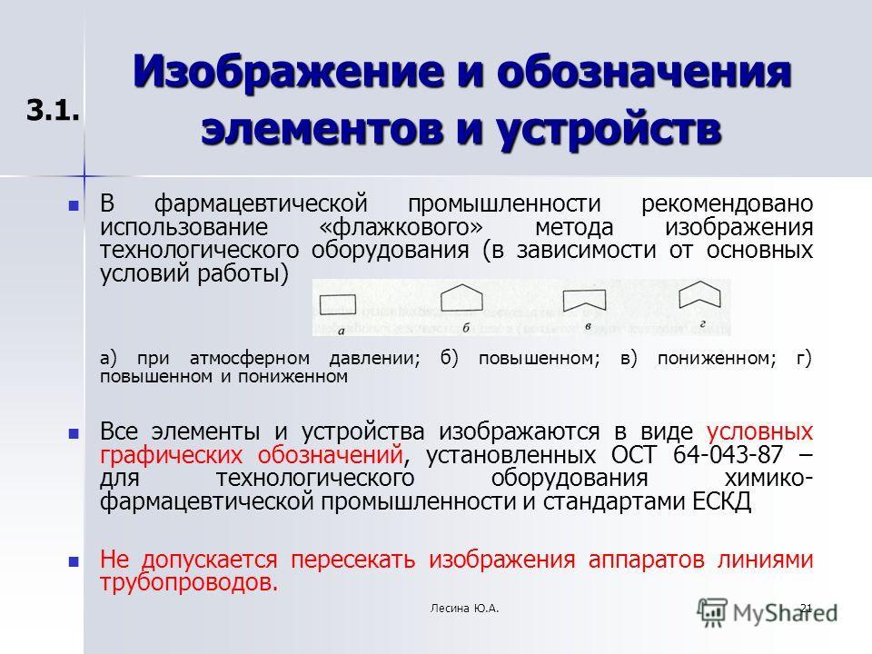 Изображение и обозначения элементов и устройств В фармацевтической промышленности рекомендовано использование «флажкового» метода изображения технологического оборудования (в зависимости от основных условий работы) а) при атмосферном давлении; б) пов