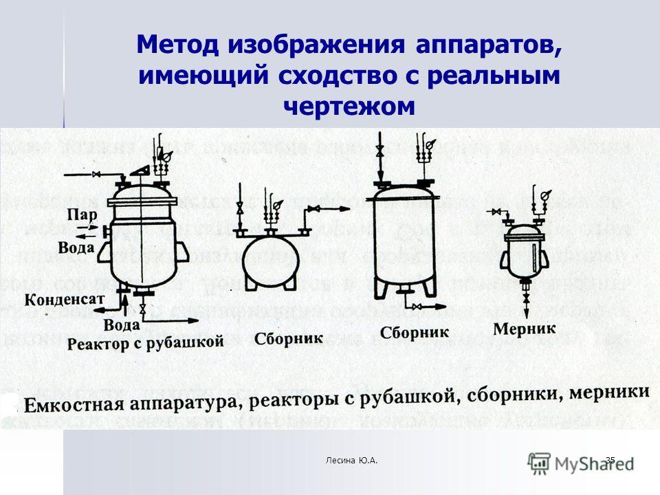 Метод изображения аппаратов, имеющий сходство с реальным чертежом Лесина Ю.А.35