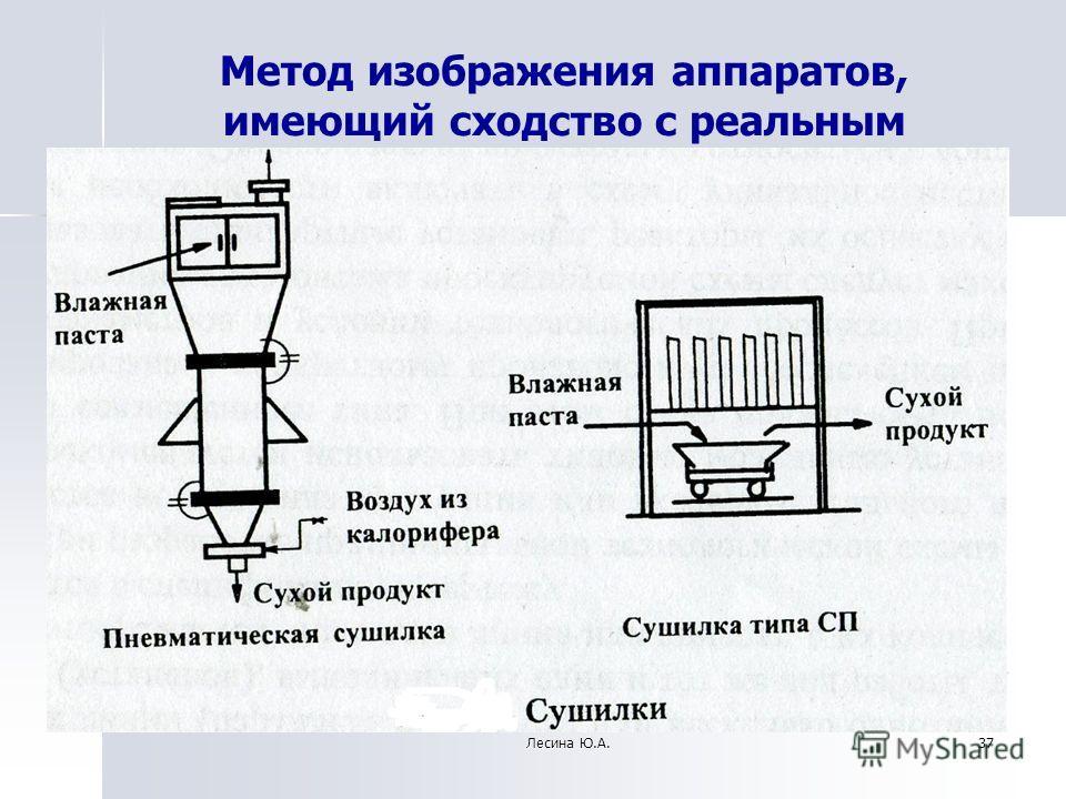 Метод изображения аппаратов, имеющий сходство с реальным чертежом Лесина Ю.А.37