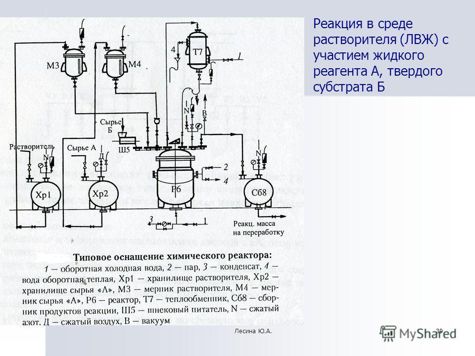 Реакция в среде растворителя (ЛВЖ) с участием жидкого реагента А, твердого субстрата Б Лесина Ю.А.39