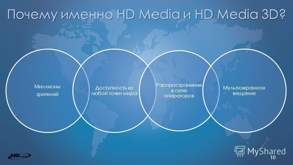 10 Почему именно HD Media и HD Media 3D? Миллионы зрителей Доступность из любой точки мира Распространение в сетях операторов Мультиэкранное вещание