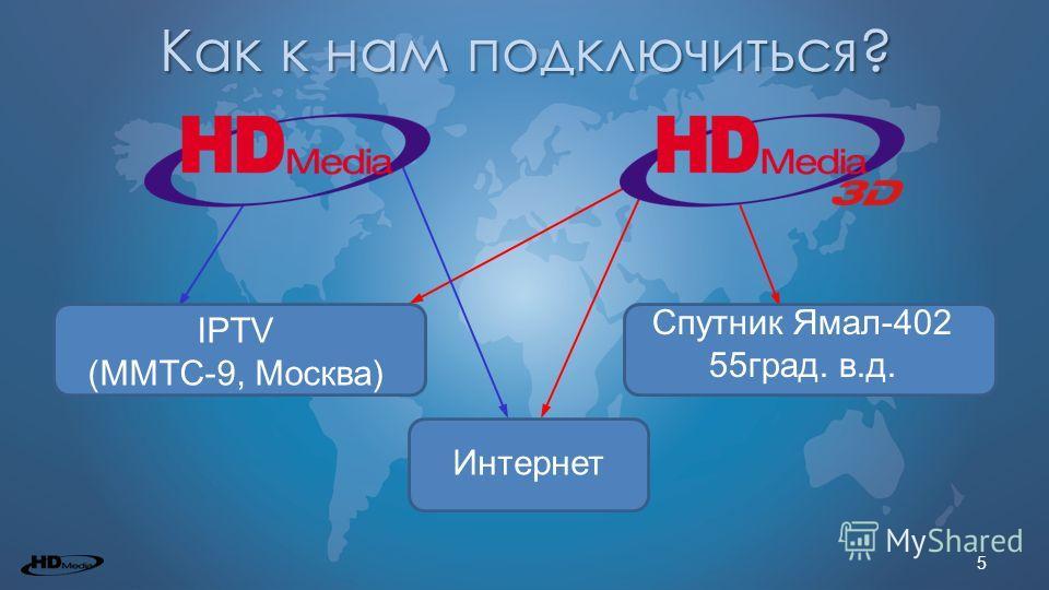 5 Как к нам подключиться? Интернет IPTV (ММТС-9, Москва) Спутник Ямал-402 55град. в.д.