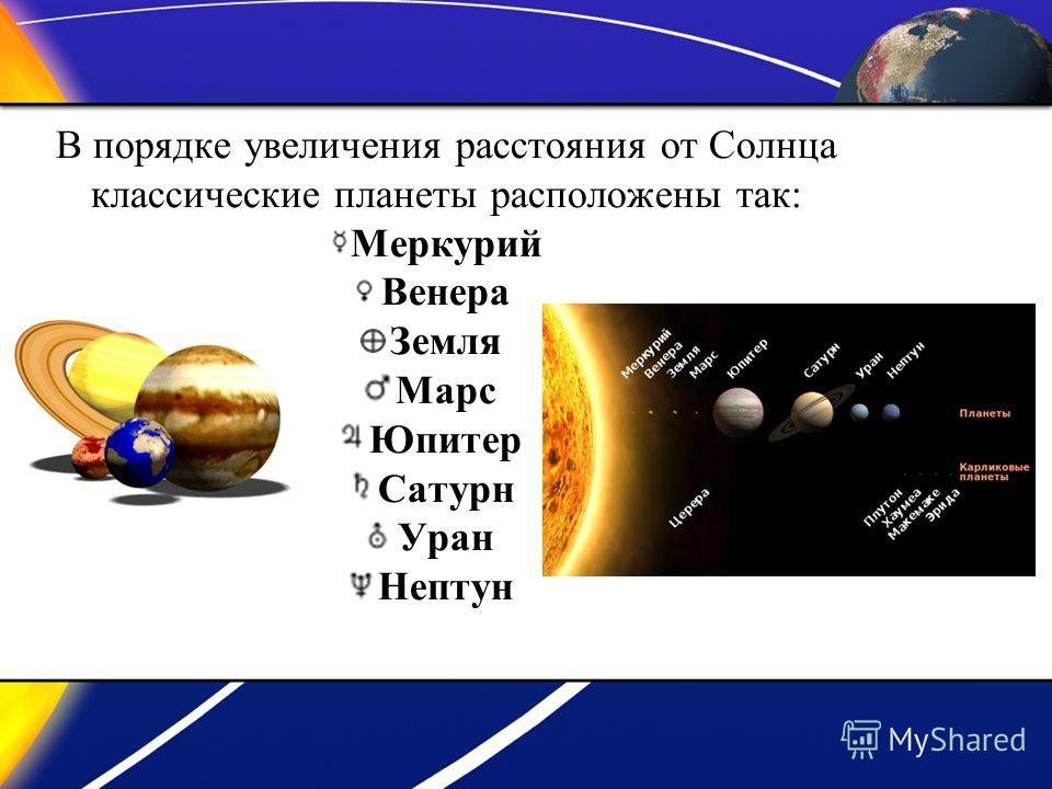 В порядке увеличения расстояния от Солнца классические планеты расположены так: Меркурий Венера Земля Марс Юпитер Сатурн Уран Нептун