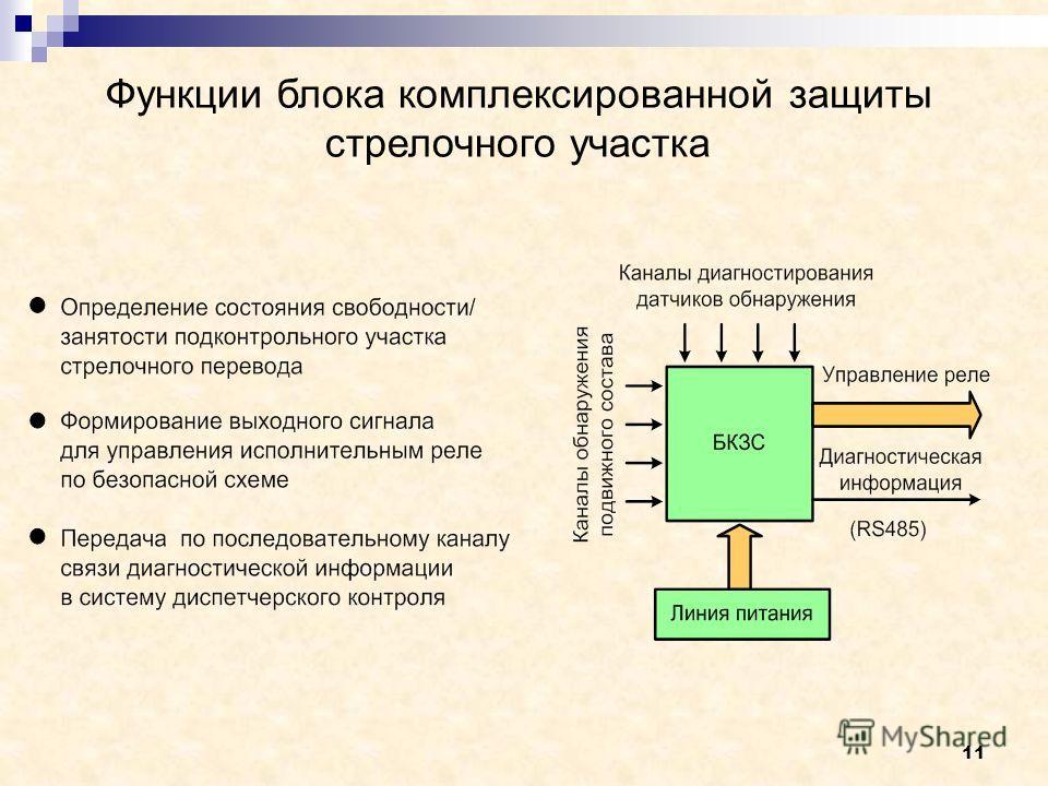11 Функции блока комплексированной защиты стрелочного участка