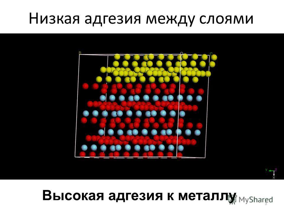Низкая адгезия между слоями 5 Высокая адгезия к металлу