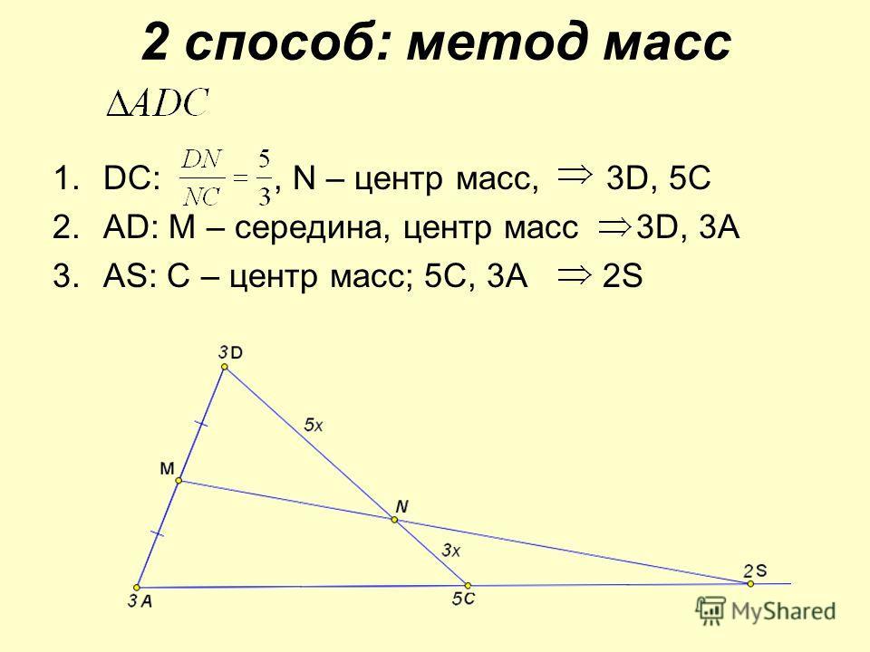 2 способ: метод масс 1.DC:, N – центр масс, 3D, 5C 2.AD: М – середина, центр масс 3D, 3A 3.AS: C – центр масс; 5С, 3А 2S