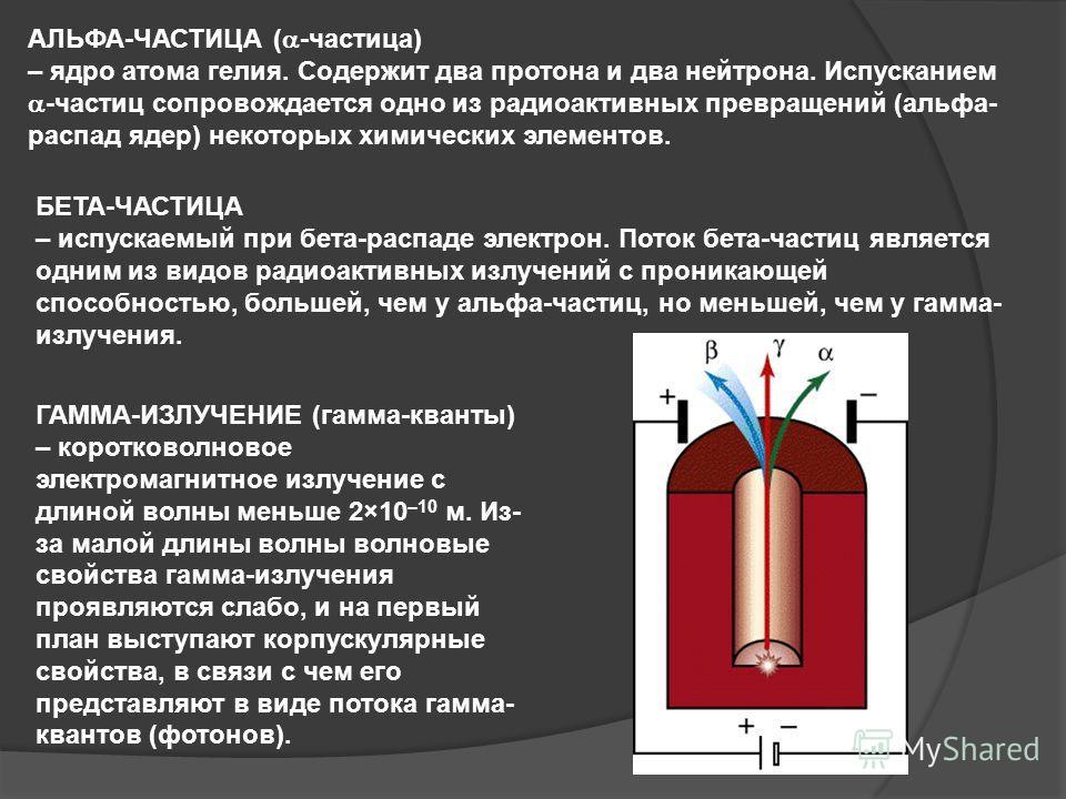 АЛЬФА-ЧАСТИЦА ( -частица) – ядро атома гелия. Содержит два протона и два нейтрона. Испусканием -частиц сопровождается одно из радиоактивных превращений (альфа- распад ядер) некоторых химических элементов. БЕТА-ЧАСТИЦА – испускаемый при бета-распаде э