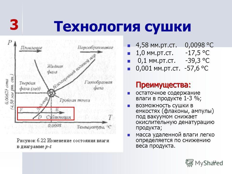 13 Технология сушки 4,58 мм.рт.ст. 0,0098 °С 4,58 мм.рт.ст. 0,0098 °С 1,0 мм.рт.ст. -17,5 °С 1,0 мм.рт.ст. -17,5 °С 0,1 мм.рт.ст. -39,3 °С 0,1 мм.рт.ст. -39,3 °С 0,001 мм.рт.ст. -57,6 °С 0,001 мм.рт.ст. -57,6 °СПреимущества: остаточное содержание вла