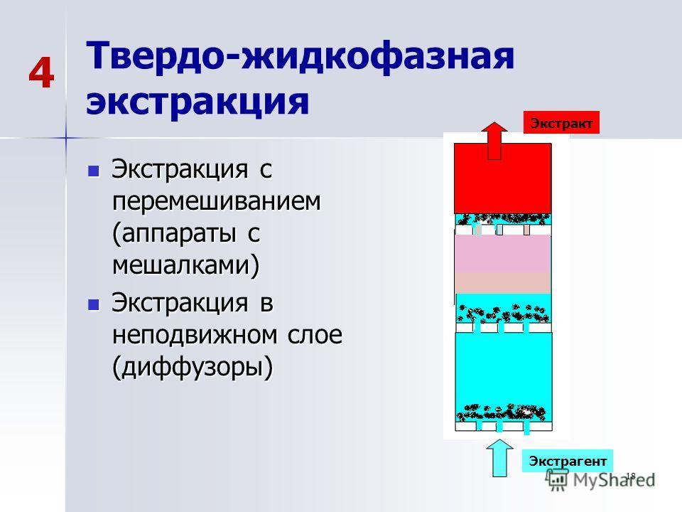 18 Твердо-жидкофазная экстракция Экстракция с перемешиванием (аппараты с мешалками) Экстракция с перемешиванием (аппараты с мешалками) Экстракция в неподвижном слое (диффузоры) Экстракция в неподвижном слое (диффузоры) Экстрагент Экстракт 4