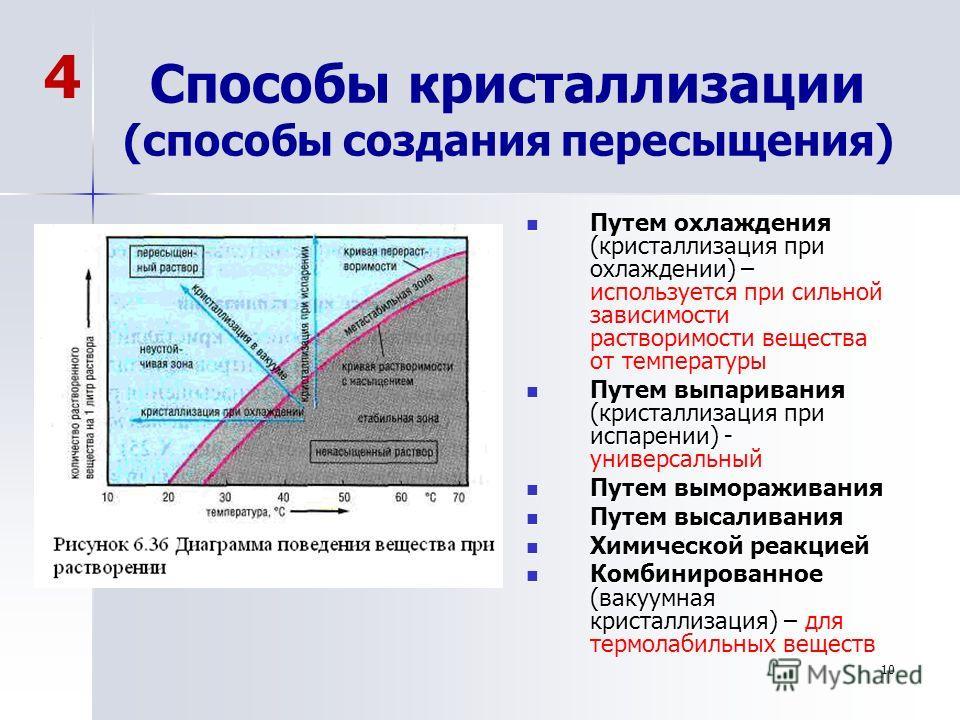 10 Способы кристаллизации (способы создания пересыщения) Путем охлаждения (кристаллизация при охлаждении) – Путем охлаждения (кристаллизация при охлаждении) – используется при сильной зависимости растворимости вещества от температуры Путем выпаривани