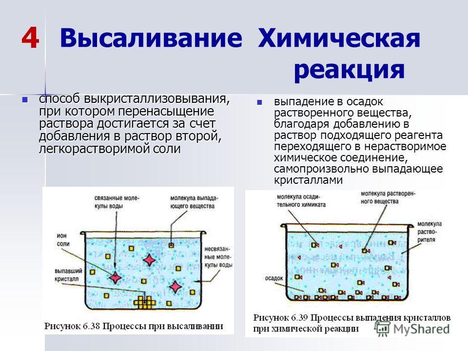 11 Высаливание Химическая реакция способ выкристаллизовывания, при котором перенасыщение раствора достигается за счет добавления в раствор второй, легкорастворимой соли способ выкристаллизовывания, при котором перенасыщение раствора достигается за сч
