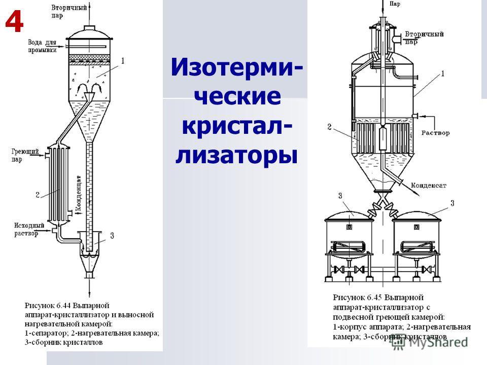 17 Изотерми- ческие кристал- лизаторы 4