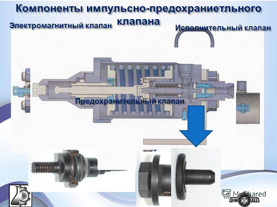 Компоненты импульсно-предохраниетльного клапана Электромагнитный клапан Исполнительный клапан Предохранительный клапан