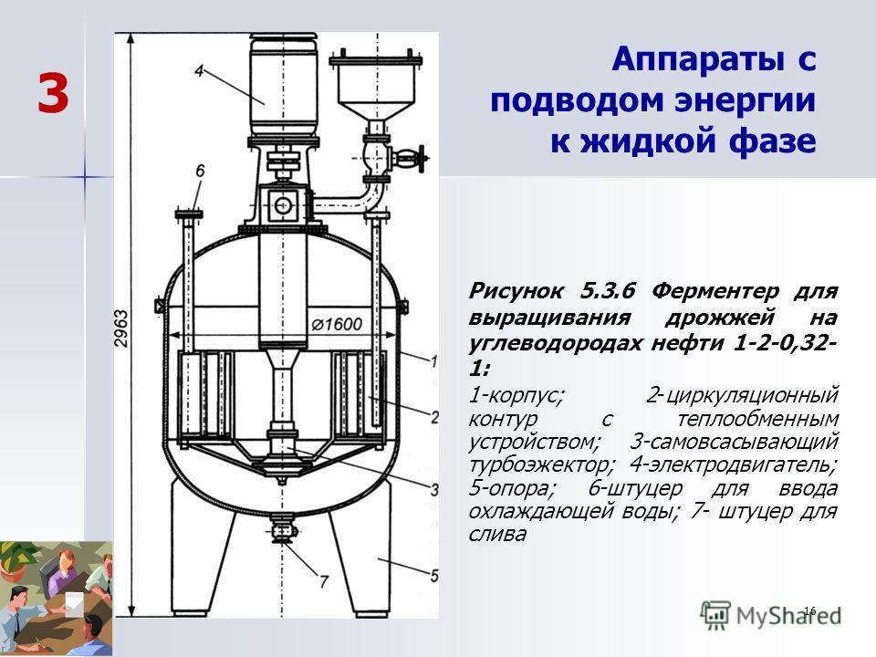 16 Аппараты с подводом энергии к жидкой фазе Рисунок 5.3.6 Ферментер для выращивания дрожжей на углеводородах нефти 1-2-0,32- 1: 1-корпус; 2-циркуляционный контур с теплообменным устройством; 3-самовсасывающий турбоэжектор; 4-электродвигатель; 5-опор