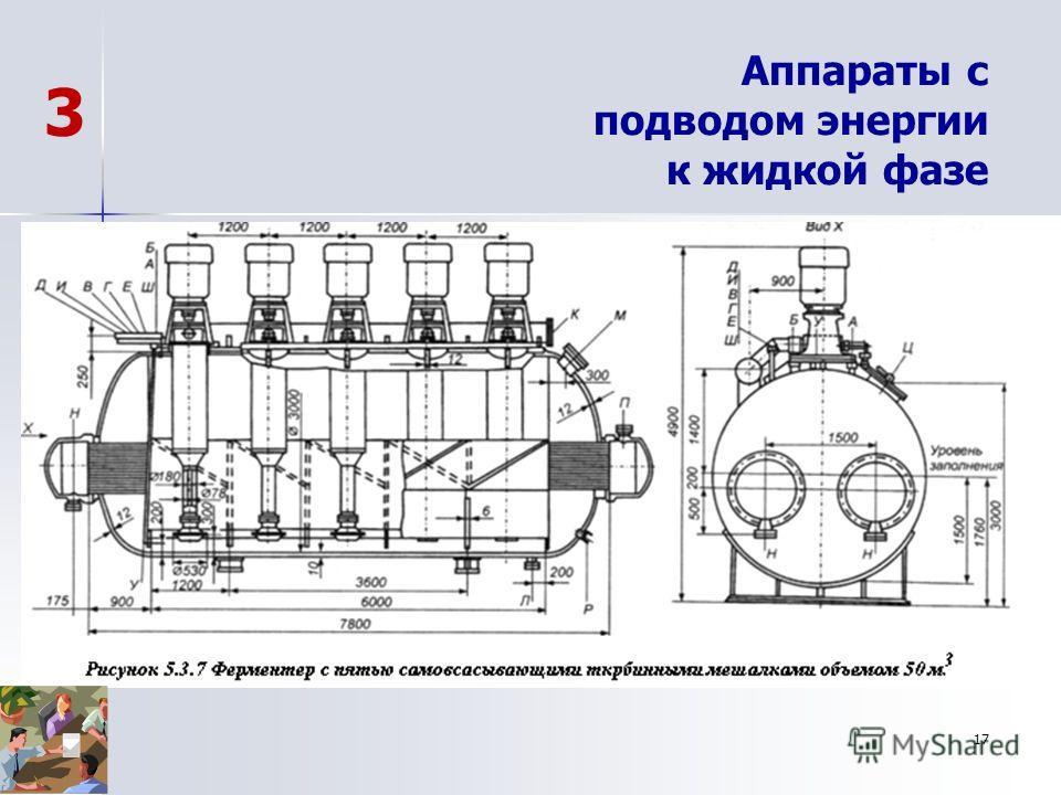 17 Аппараты с подводом энергии к жидкой фазе 3