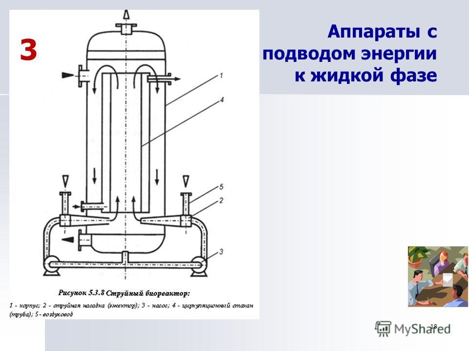 18 Аппараты с подводом энергии к жидкой фазе 3