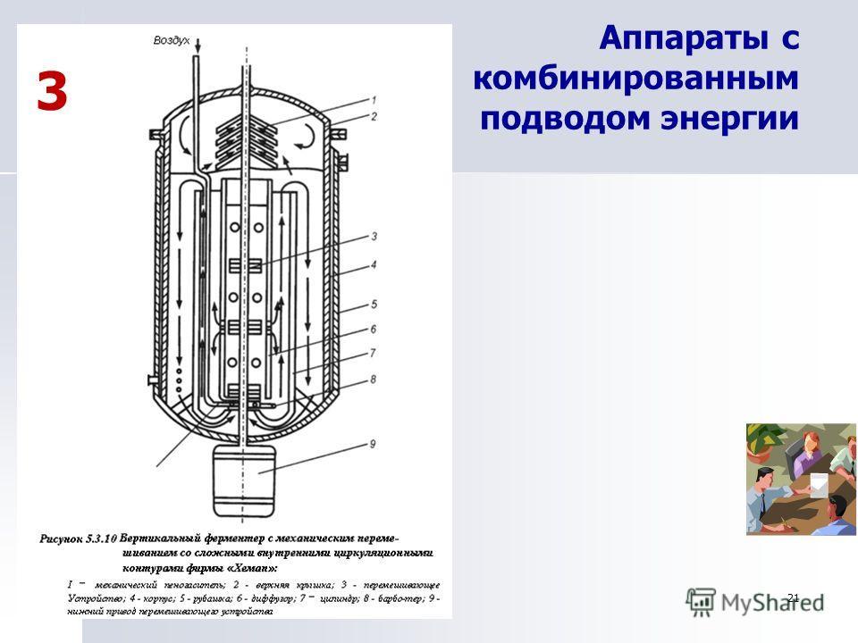 21 Аппараты с комбинированным подводом энергии 3