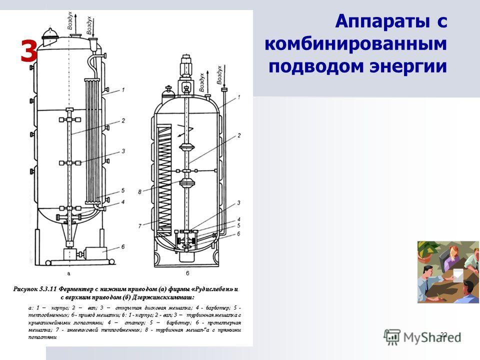 22 Аппараты с комбинированным подводом энергии 3