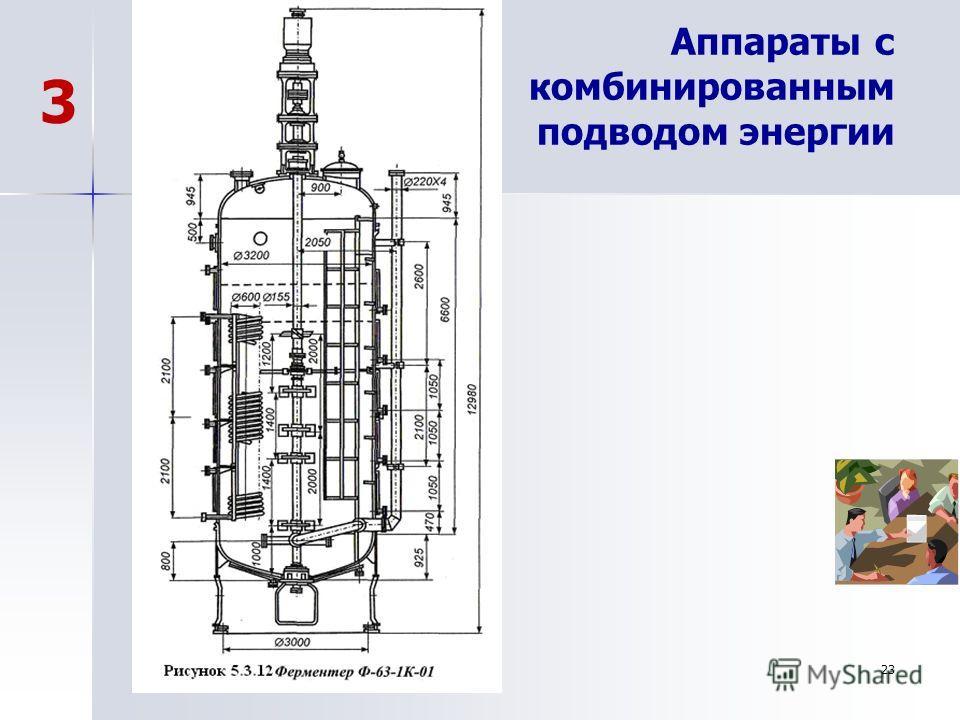 23 Аппараты с комбинированным подводом энергии 3