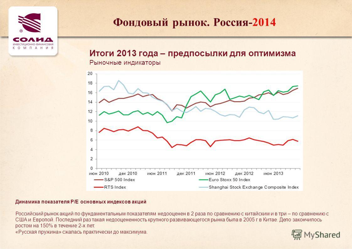 Фондовый рынок. Россия-2014 Динамика показателя P/E основных индексов акций Российский рынок акций по фундаментальным показателям недооценен в 2 раза по сравнению с китайским и в три – по сравнению с США и Европой. Последний раз такая недооцененность