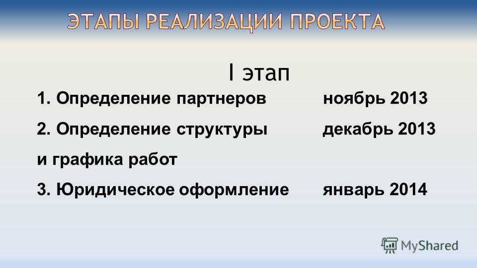 I этап 1. Определение партнеров ноябрь 2013 2. Определение структуры декабрь 2013 и графика работ 3. Юридическое оформление январь 2014