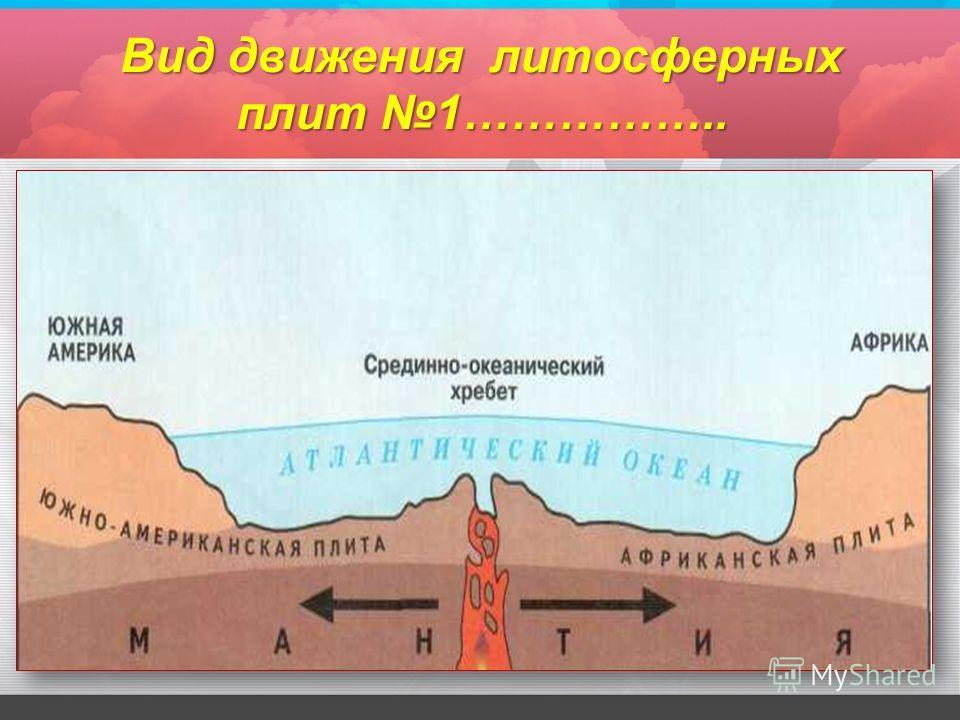 Вид движения литосферных плит 1……………..