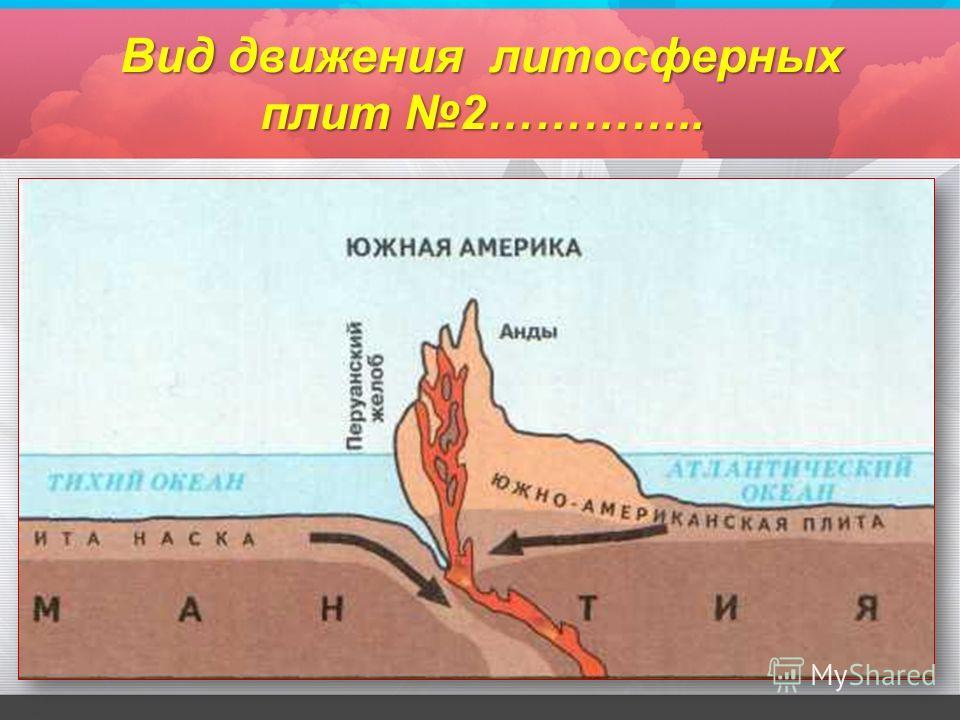 Вид движения литосферных плит 2…………..