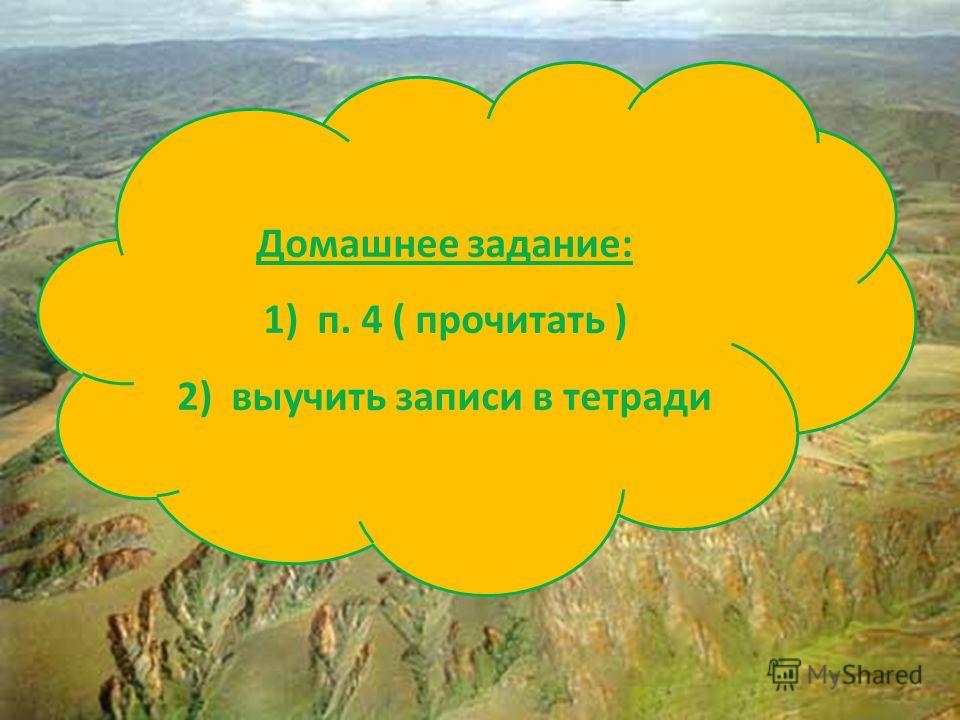 Домашнее задание: 1)п. 4 ( прочитать ) 2)выучить записи в тетради