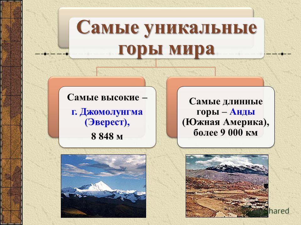 Самые уникальные горы мира Самые высокие – г. Джомолунгма (Эверест), 8 848 м Самые длинные горы – Анды (Южная Америка), более 9 000 км