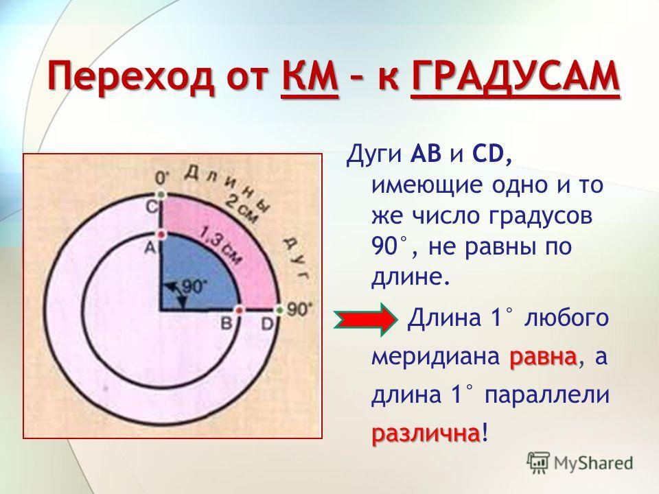 Дуги АВ и СD, имеющие одно и то же число градусов 90°, не равны по длине. равна различна Длина 1° любого меридиана равна, а длина 1° параллели различна! Переход от КМ – к ГРАДУСАМ