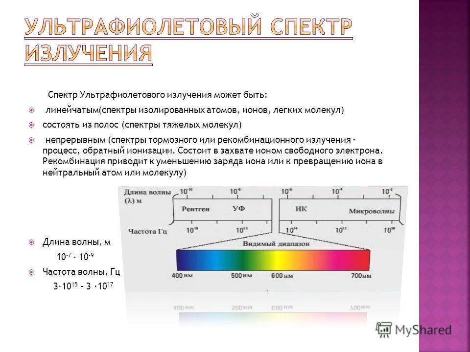 Спектр Ультрафиолетового излучения может быть: линейчатым(спектры изолированных атомов, ионов, легких молекул) состоять из полос (спектры тяжелых молекул) непрерывным (спектры тормозного или рекомбинационного излучения - процесс, обратный ионизации.