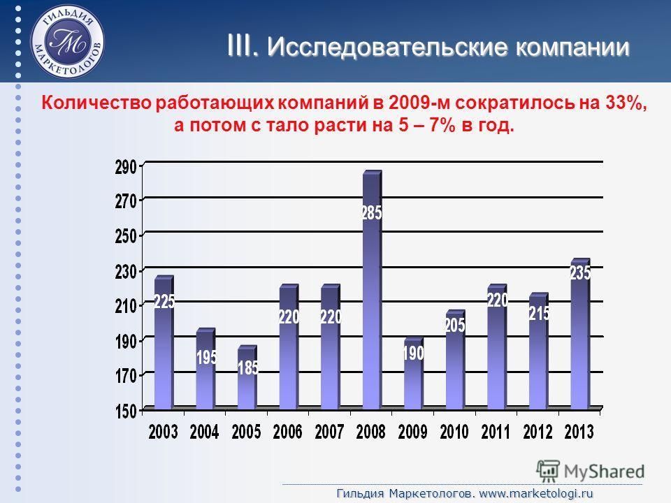 Гильдия Маркетологов. www.marketologi.ru III. Исследовательские компании Количество работающих компаний в 2009-м сократилось на 33%, а потом с тало расти на 5 – 7% в год.