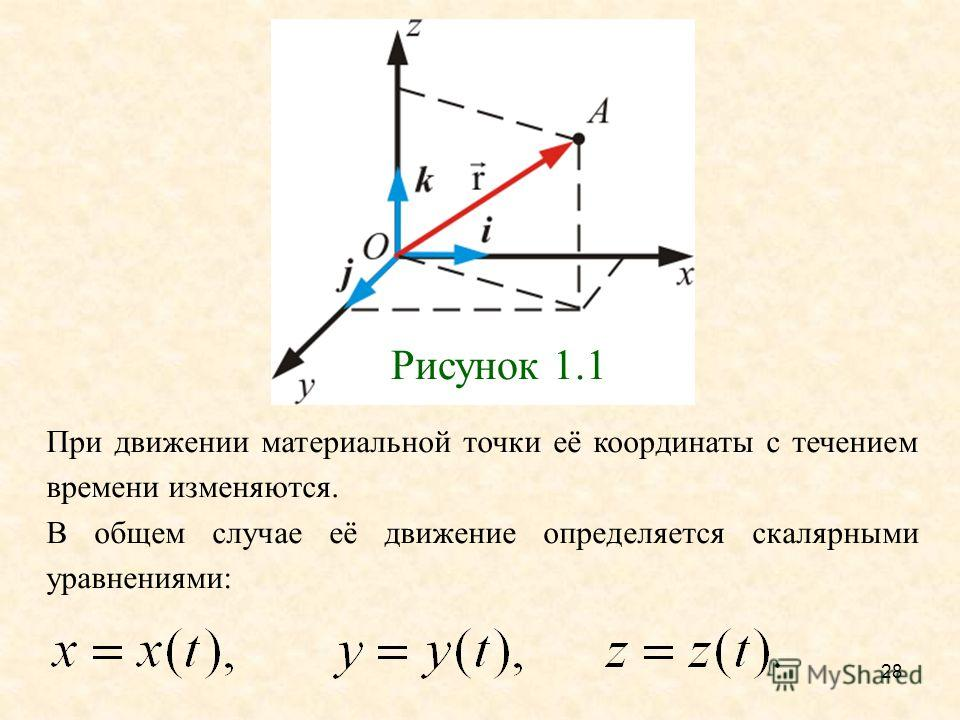 28 Рисунок 1.1 При движении материальной точки её координаты с течением времени изменяются. В общем случае её движение определяется скалярными уравнениями: