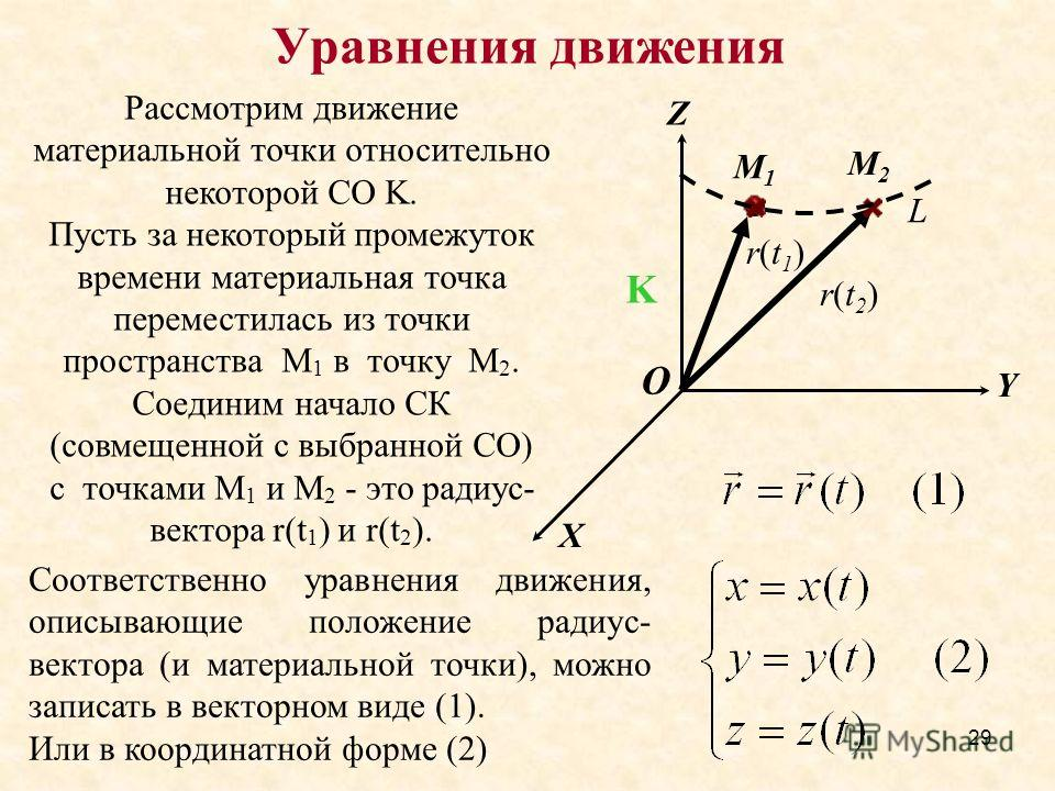 29 Уравнения движения X Y Z K М1М1 М2М2 r(t1)r(t1) r(t2)r(t2) L O Рассмотрим движение материальной точки относительно некоторой СО K. Пусть за некоторый промежуток времени материальная точка переместилась из точки пространства M 1 в точку M 2. Соедин