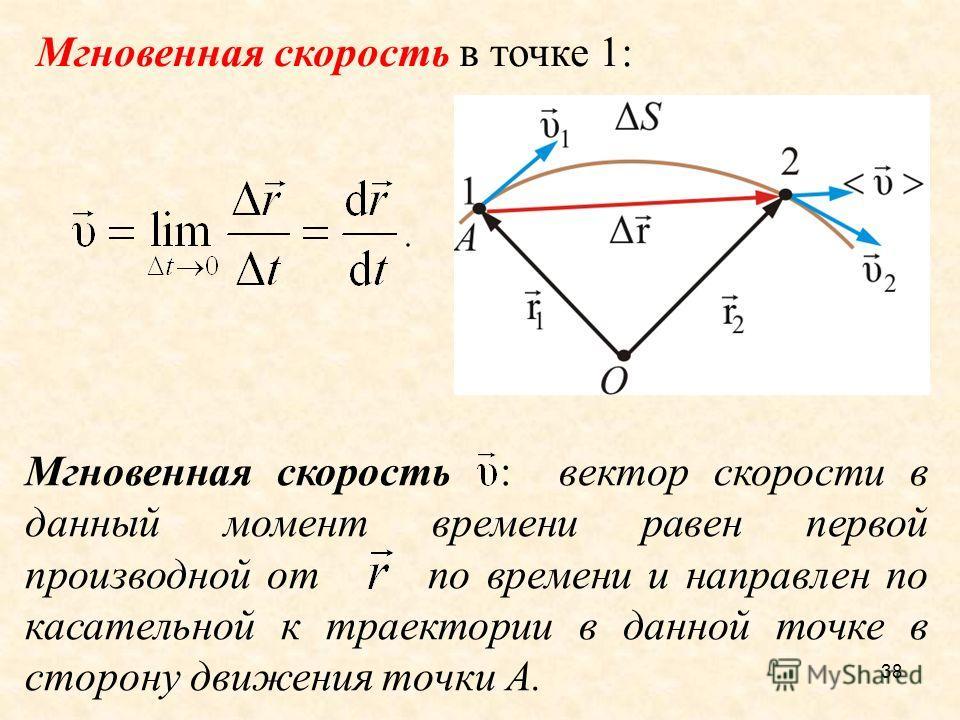 38 Мгновенная скорость : вектор скорости в данный момент времени равен первой производной от по времени и направлен по касательной к траектории в данной точке в сторону движения точки А. Мгновенная скорость в точке 1: