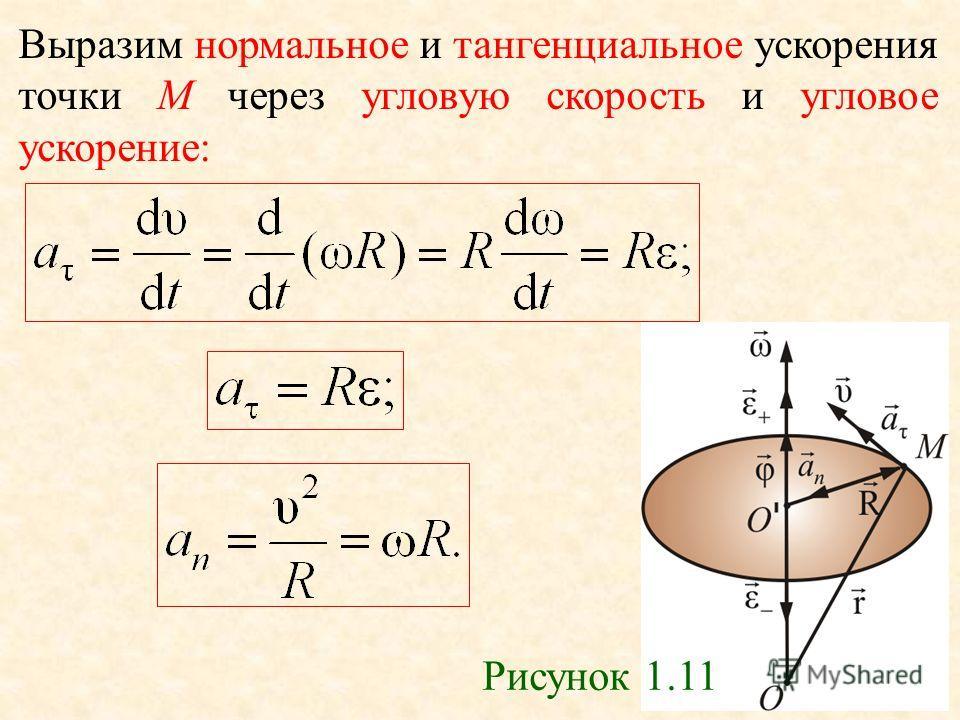 72 Рисунок 1.11 Выразим нормальное и тангенциальное ускорения точки М через угловую скорость и угловое ускорение: