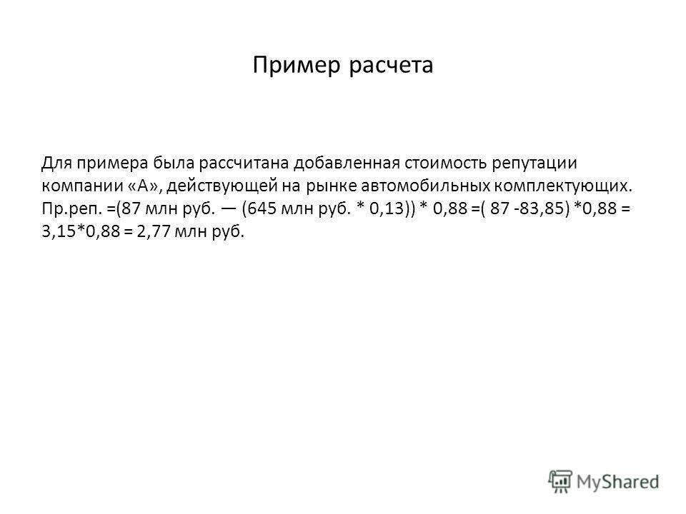 Пример расчета Для примера была рассчитана добавленная стоимость репутации компании «А», действующей на рынке автомобильных комплектующих. Пр.реп. =(87 млн руб. (645 млн руб. * 0,13)) * 0,88 =( 87 -83,85) *0,88 = 3,15*0,88 = 2,77 млн руб.