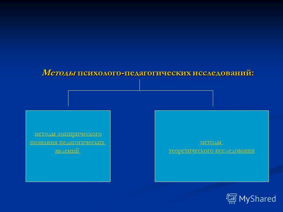 Методы психолого-педагогических исследований: Методы психолого-педагогических исследований: методы эмпирического познания педагогических явлений методы теоретического исследования