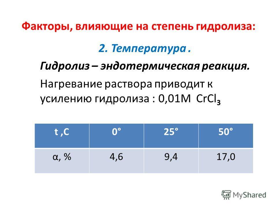 Факторы, влияющие на степень гидролиза: 2. Температура. Гидролиз – эндотермическая реакция. Нагревание раствора приводит к усилению гидролиза : 0,01М CrCl 3 t,C0°25°50° α, %4,69,49,417,0