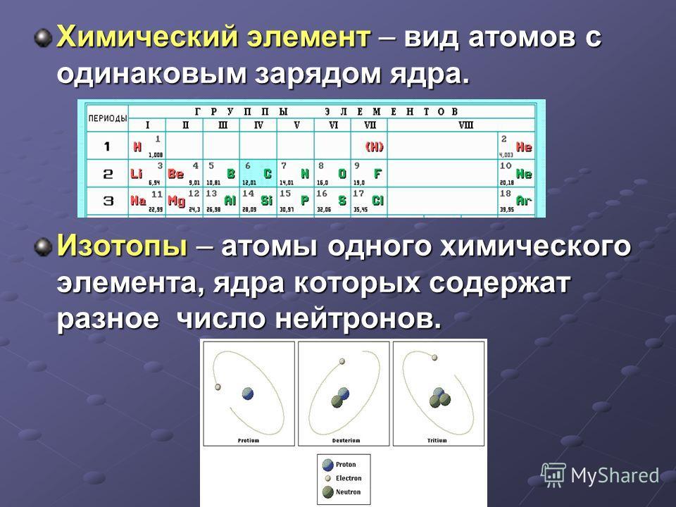 Химический элемент – вид атомов с одинаковым зарядом ядра. Изотопы – атомы одного химического элемента, ядра которых содержат разное число нейтронов.