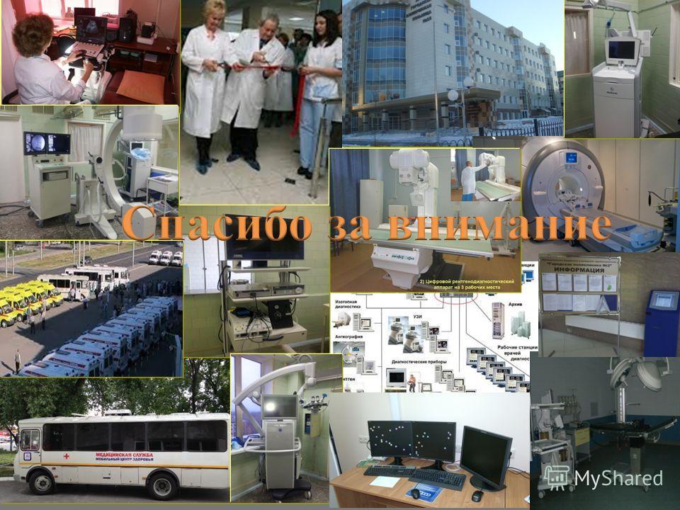 Итоги реализации программы модернизации здравоохранения Пермского края на 2011-2013 гг.