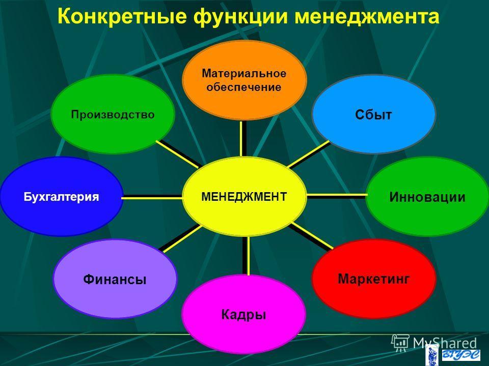 Конкретные функции менеджмента