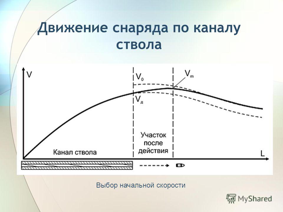 Движение снаряда по каналу ствола Выбор начальной скорости