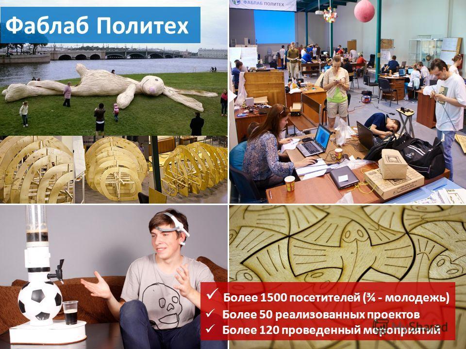 Более 1500 посетителей (¾ - молодежь) Более 50 реализованных проектов Более 120 проведенный мероприятий Фаблаб Политех