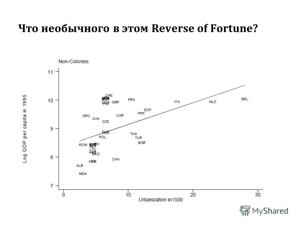Что необычного в этом Reverse of Fortune?