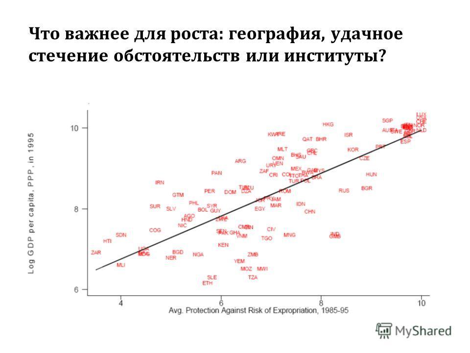 Что важнее для роста: география, удачное стечение обстоятельств или институты?