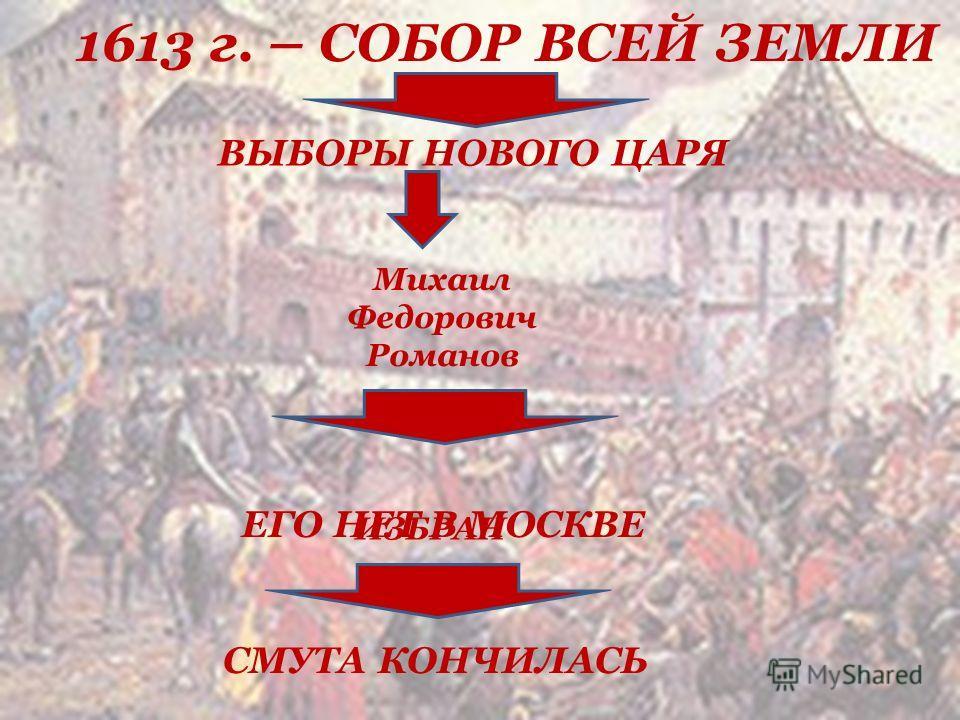1613 г. – СОБОР ВСЕЙ ЗЕМЛИ ВЫБОРЫ НОВОГО ЦАРЯ Михаил Федорович Романов ЕГО НЕТ В МОСКВЕ ИЗБРАН СМУТА КОНЧИЛАСЬ
