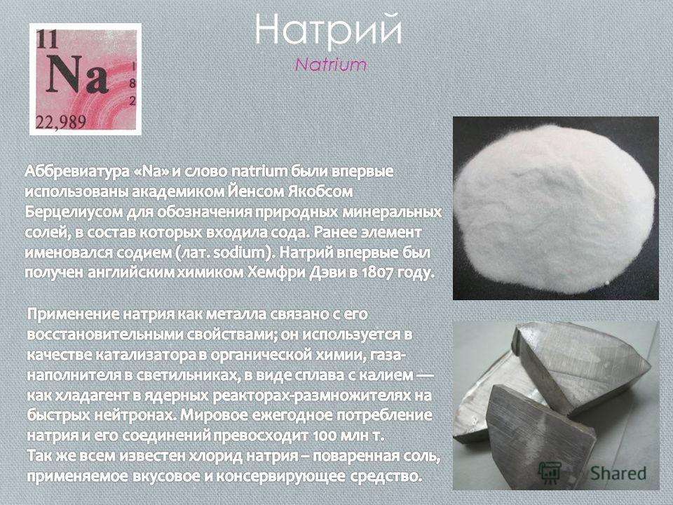 Натрий Natrium