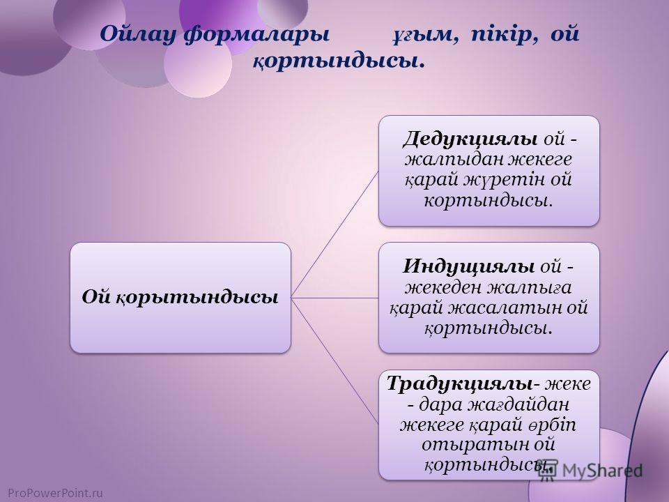 ProPowerPoint.ru Ойлау формалары ұғ ым, пікір, ой қ ортындысы. Ой қ орытындысы Дедукциялы ой - жалпыдан жекеге қ арай ж ү ретін ой кортындысы. Индущиялы ой - жекеден жалпы ғ а қ арай жасалатын ой қ ортындысы. Традукциялы- жеке - дара жа ғ дайдан жеке